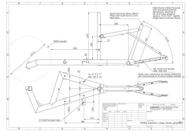 Bastiaen Geometrie Rahmen